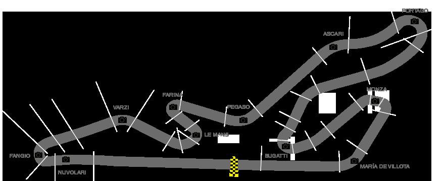 Circuito Jarama : Trazado del circuito jarama race